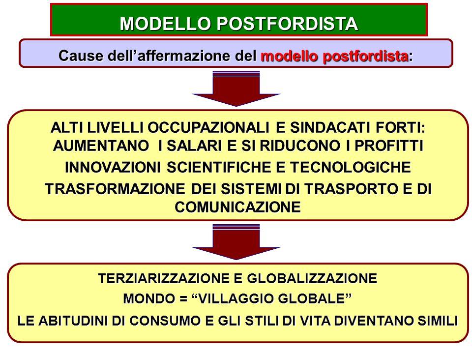 MODELLO POSTFORDISTA Cause dell'affermazione del modello postfordista: