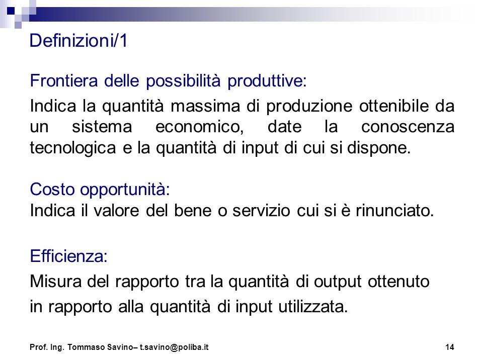 Definizioni/1 Frontiera delle possibilità produttive: