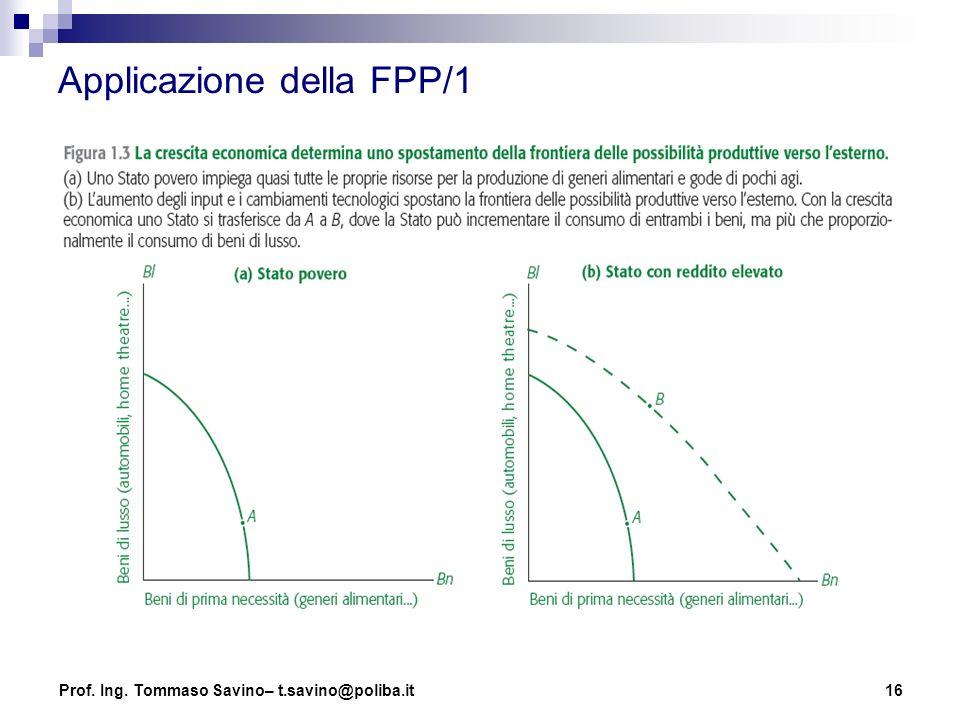 Applicazione della FPP/1