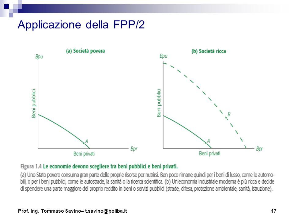 Applicazione della FPP/2