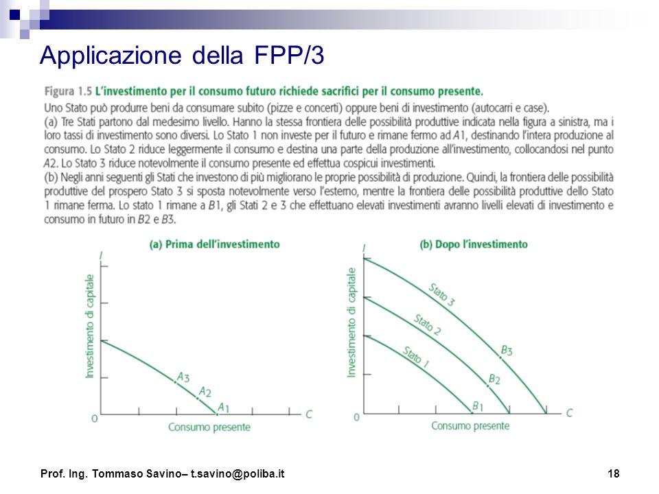 Applicazione della FPP/3