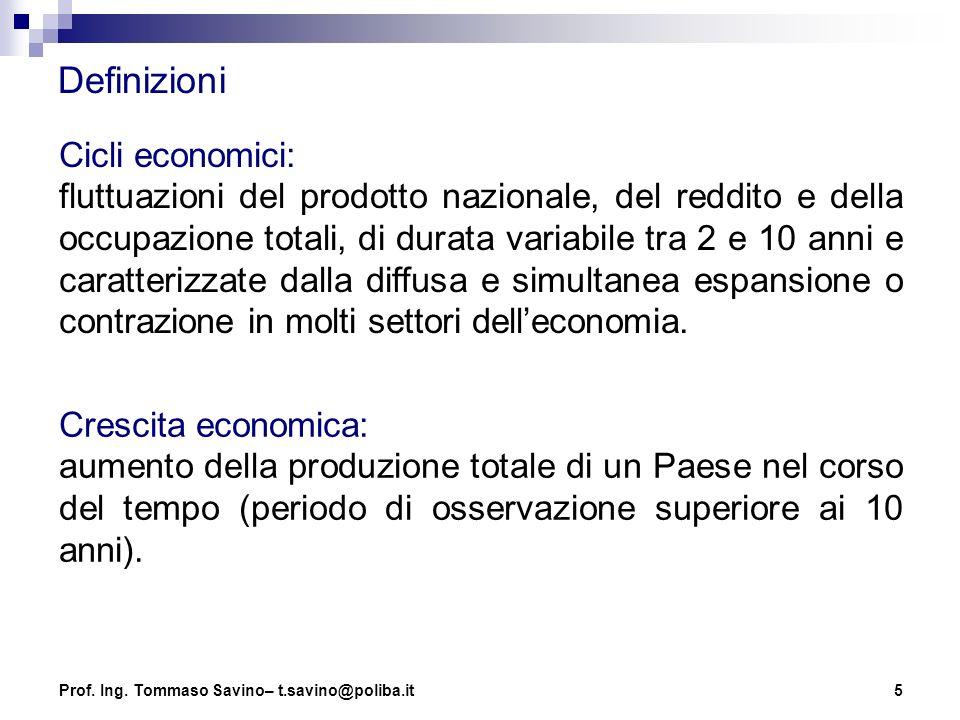 Definizioni Cicli economici: