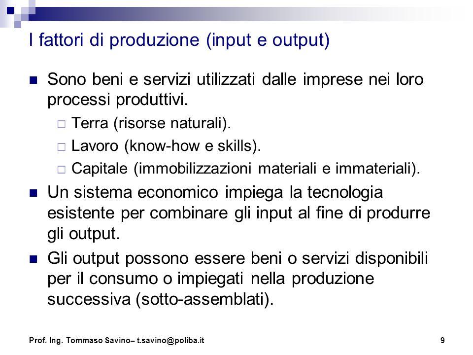 I fattori di produzione (input e output)