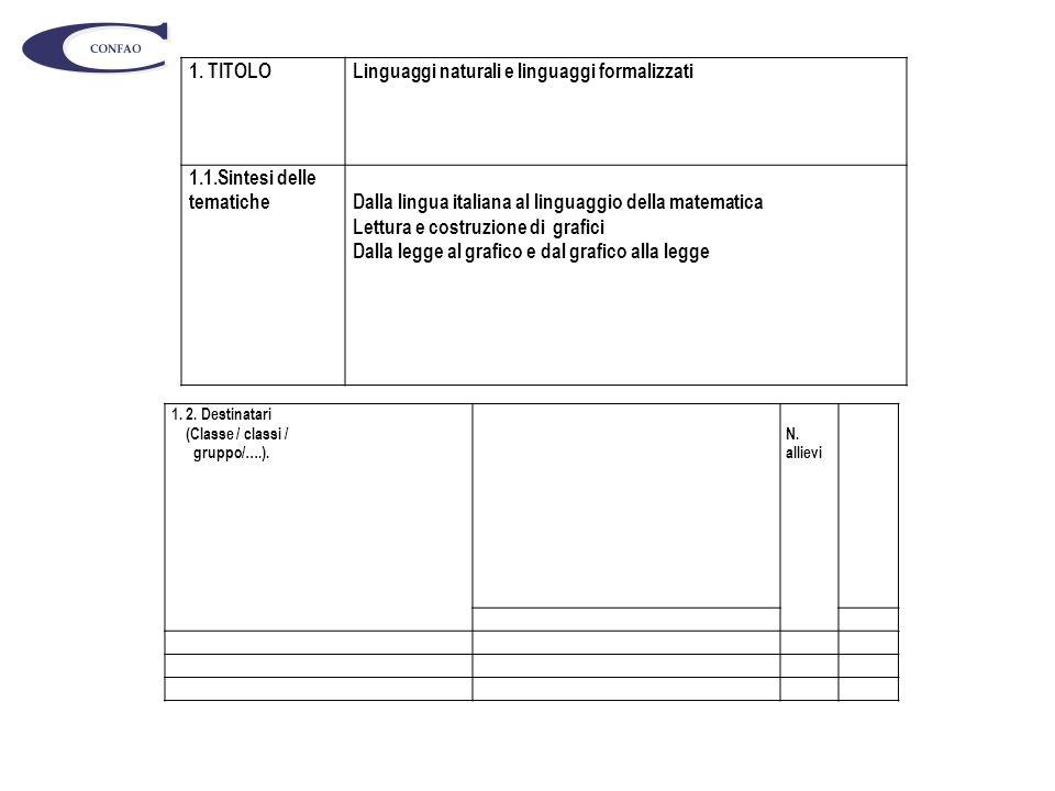 Linguaggi naturali e linguaggi formalizzati