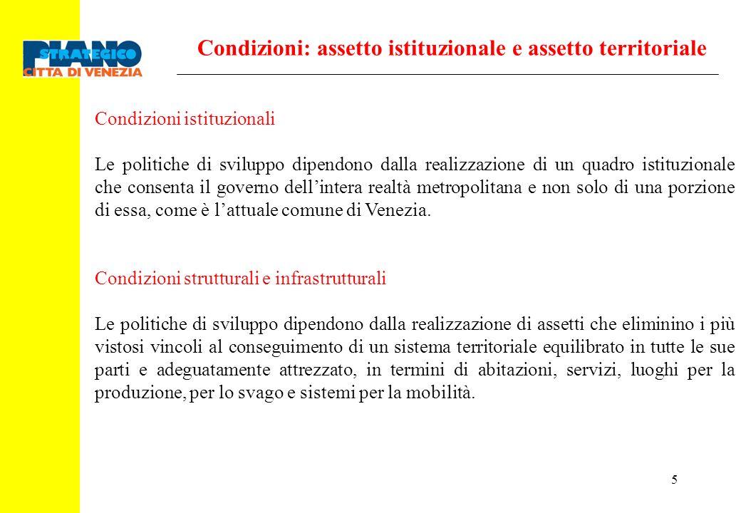 Condizioni: assetto istituzionale e assetto territoriale