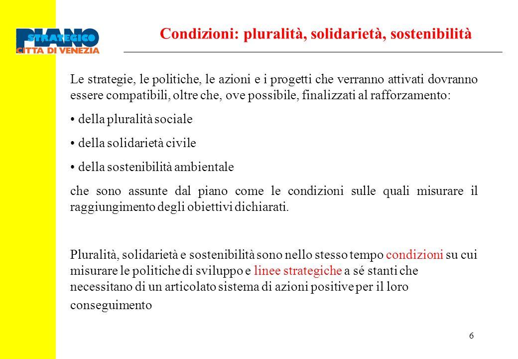Condizioni: pluralità, solidarietà, sostenibilità