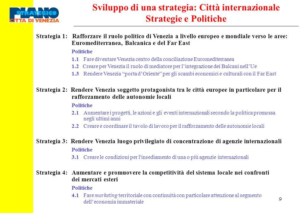Sviluppo di una strategia: Città internazionale Strategie e Politiche