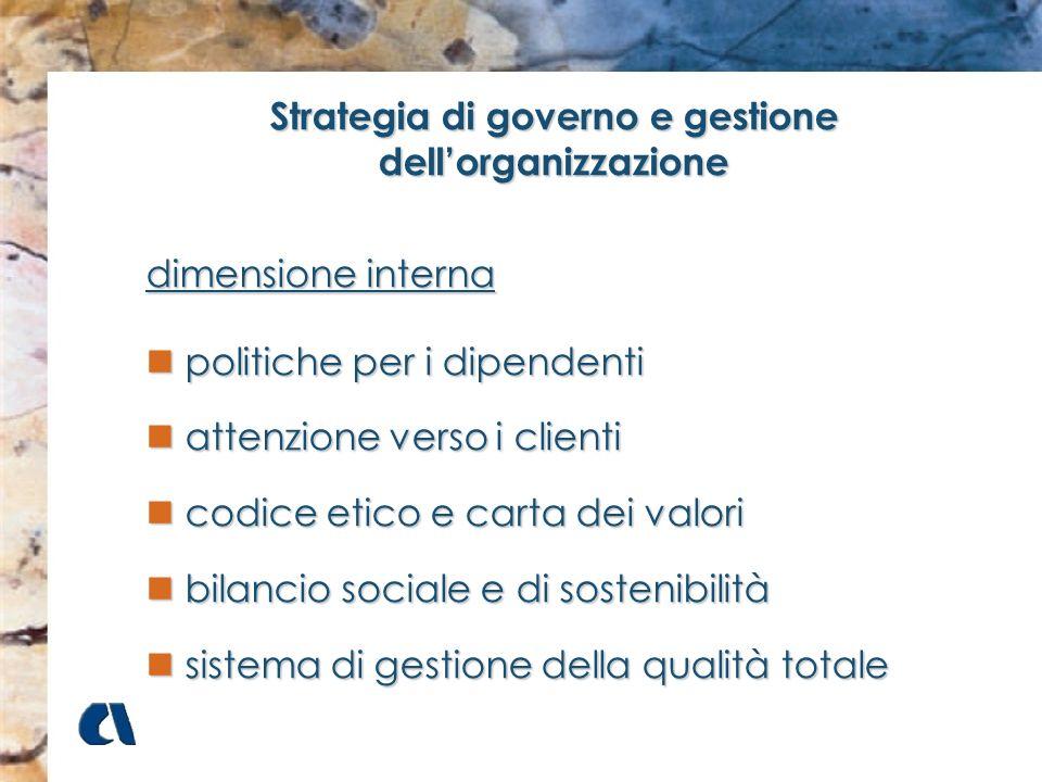 Strategia di governo e gestione dell'organizzazione