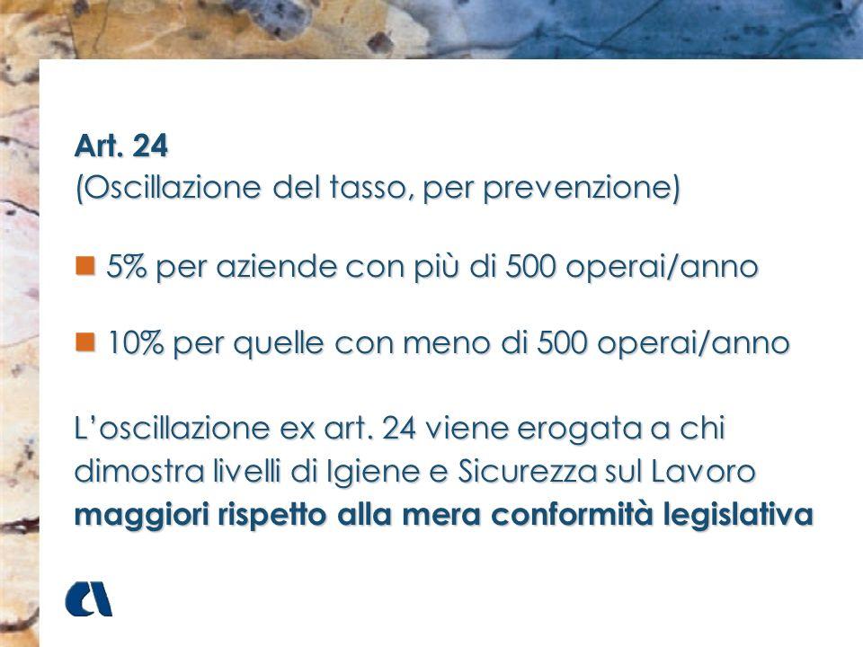 Art. 24 (Oscillazione del tasso, per prevenzione) 5% per aziende con più di 500 operai/anno. 10% per quelle con meno di 500 operai/anno.