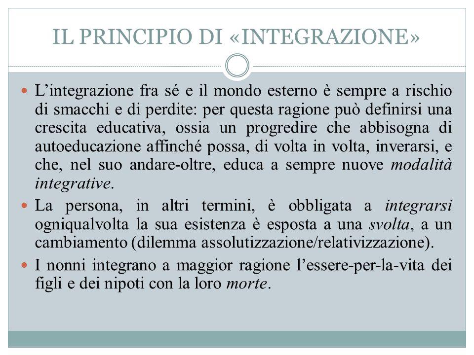 IL PRINCIPIO DI «INTEGRAZIONE»
