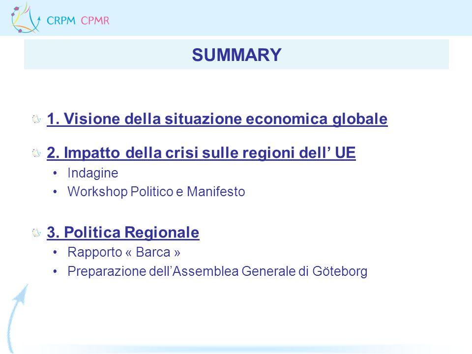 SUMMARY 1. Visione della situazione economica globale