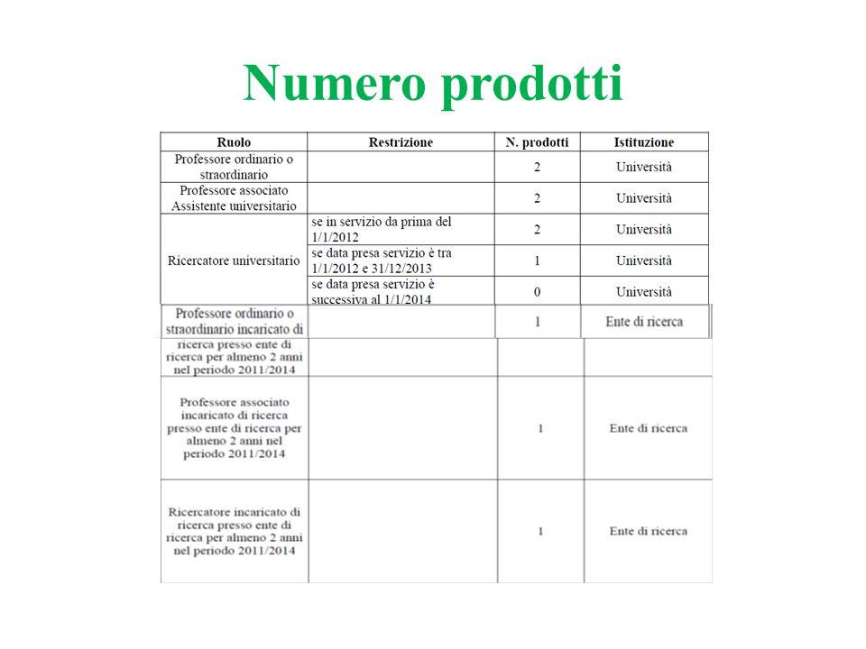 Numero prodotti