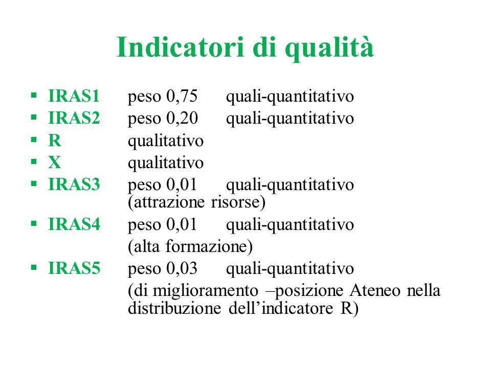 Indicatori di qualità IRAS1 peso 0,75 quali-quantitativo