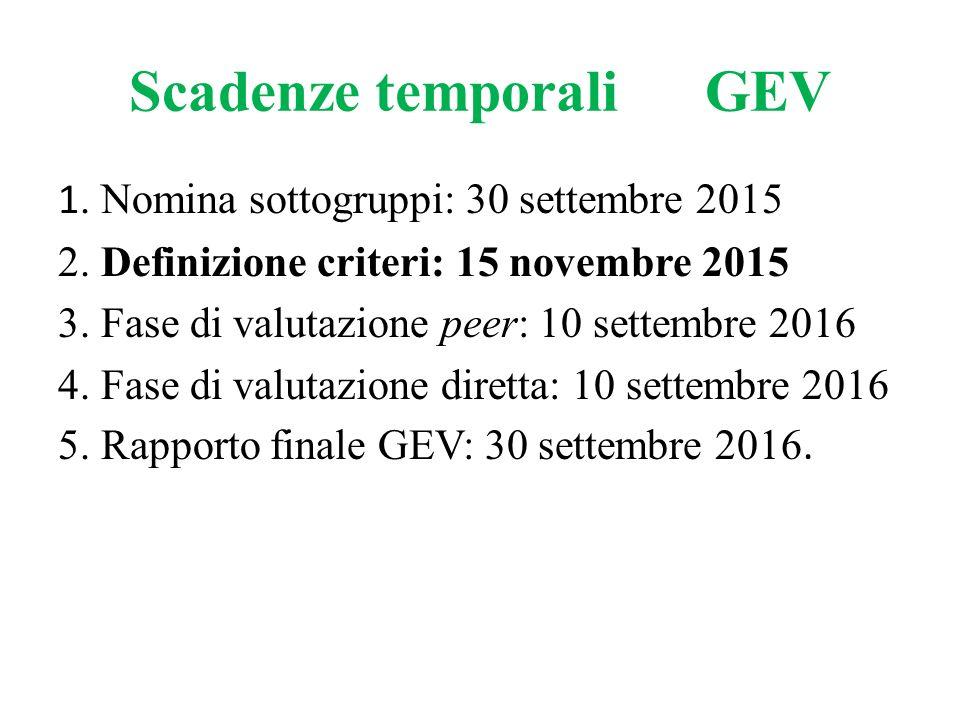 Scadenze temporali GEV