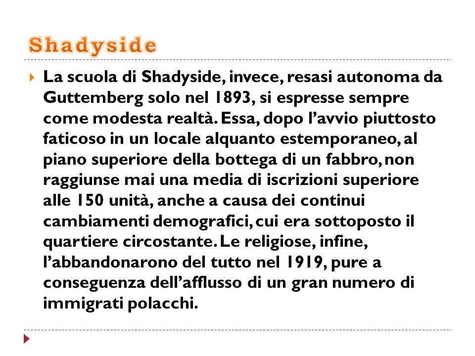 Shadyside
