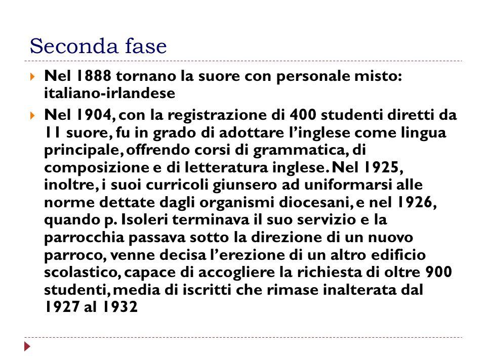 Seconda faseNel 1888 tornano la suore con personale misto: italiano-irlandese.
