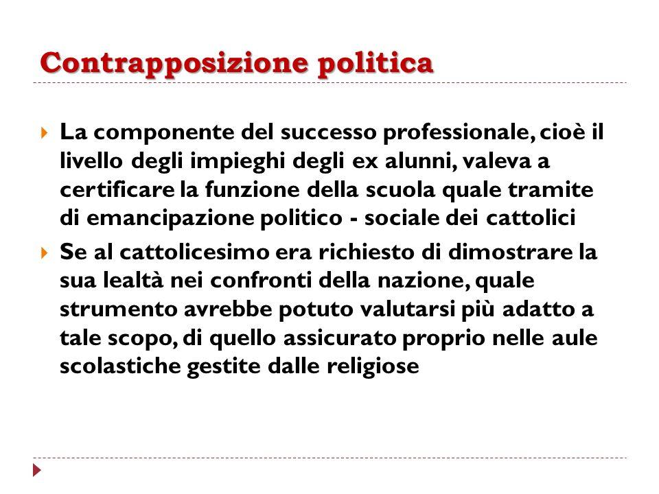 Contrapposizione politica