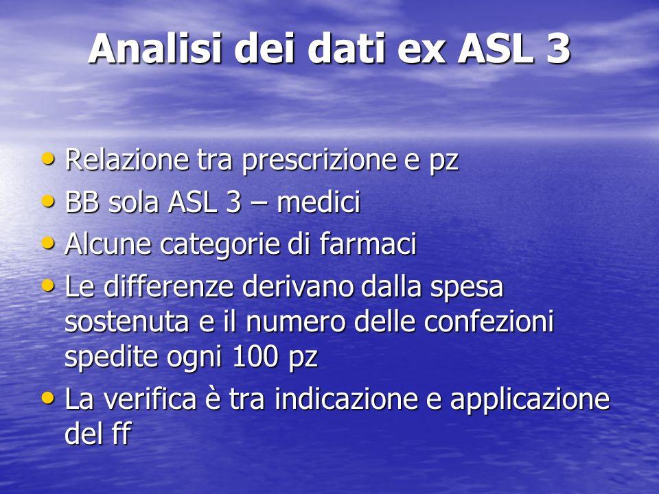 Analisi dei dati ex ASL 3 Relazione tra prescrizione e pz