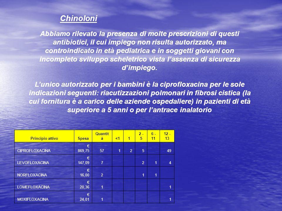 Chinoloni