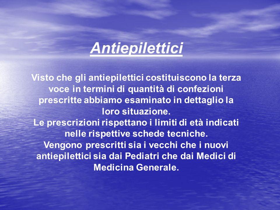 Antiepilettici