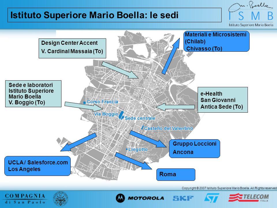 Istituto Superiore Mario Boella: le sedi