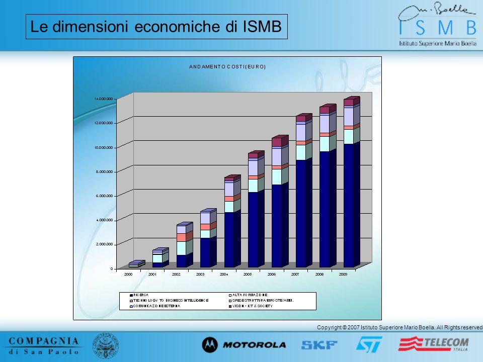 Le dimensioni economiche di ISMB