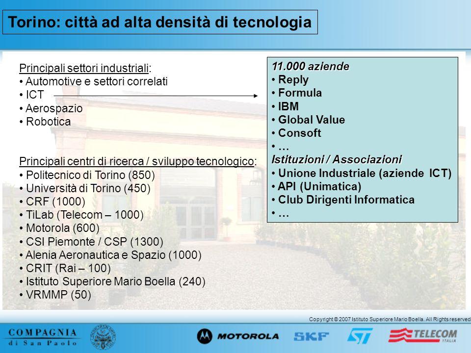 Torino: città ad alta densità di tecnologia