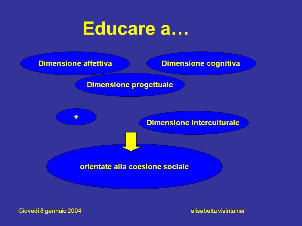 Dimensione progettuale orientate alla coesione sociale