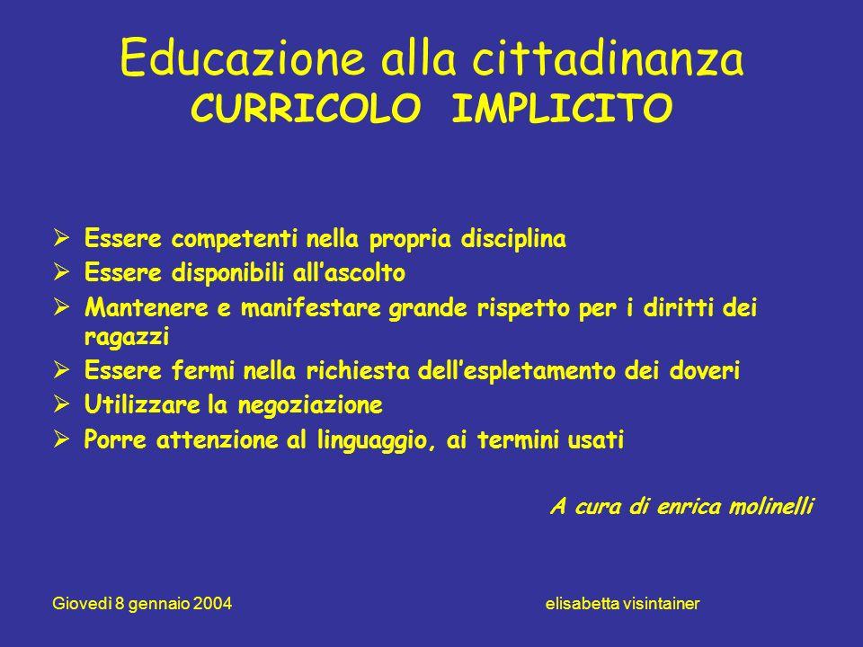 Educazione alla cittadinanza CURRICOLO IMPLICITO