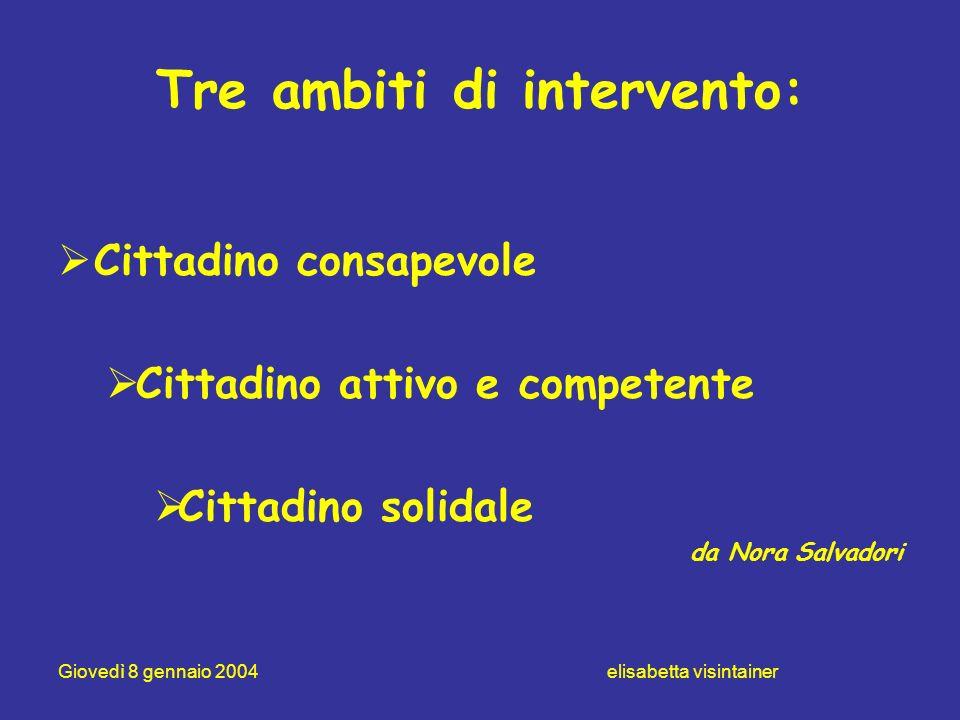 Tre ambiti di intervento:
