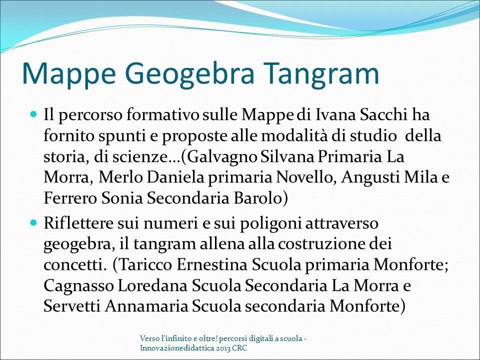 Mappe Geogebra Tangram