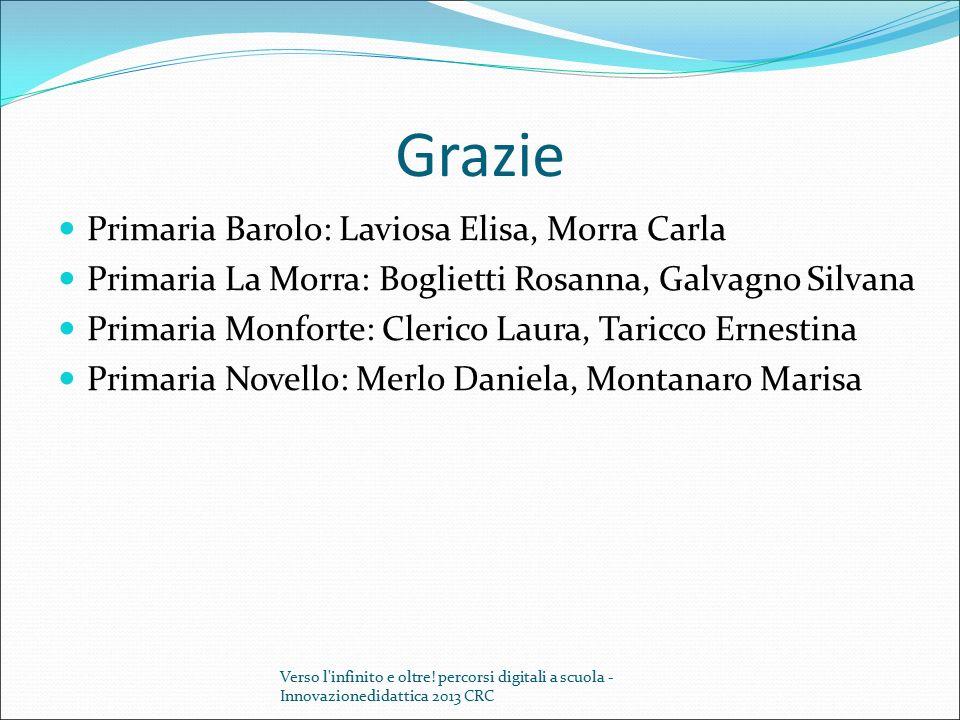 Grazie Primaria Barolo: Laviosa Elisa, Morra Carla