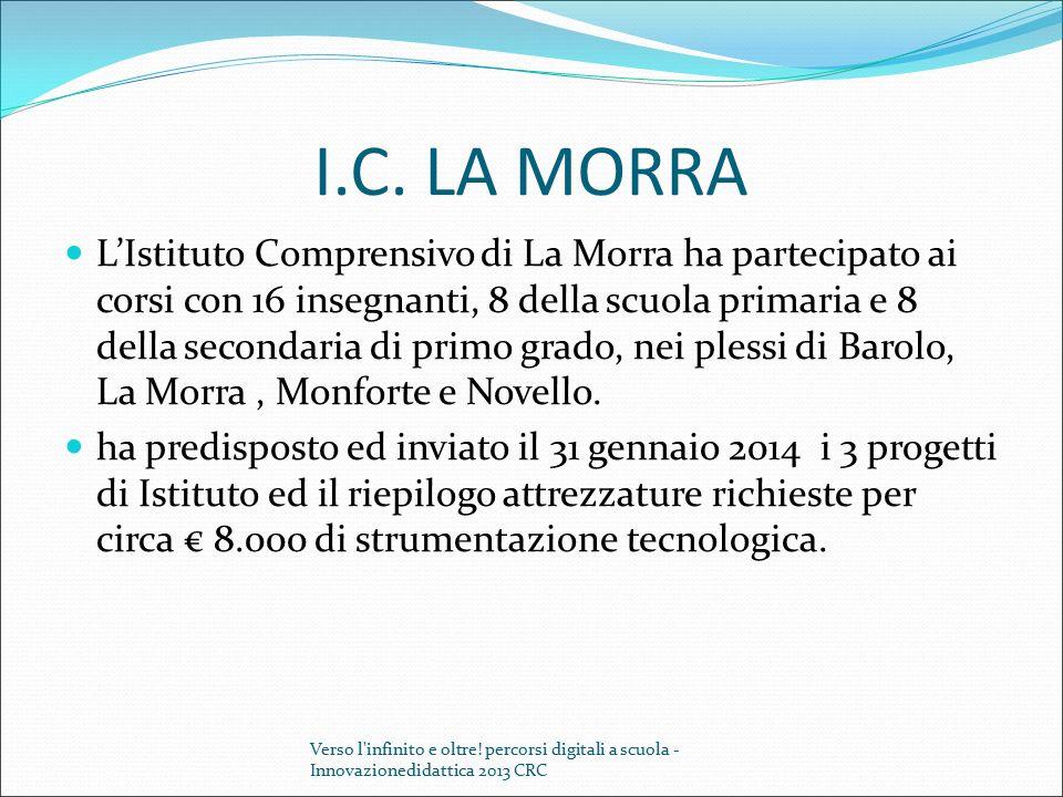 I.C. LA MORRA