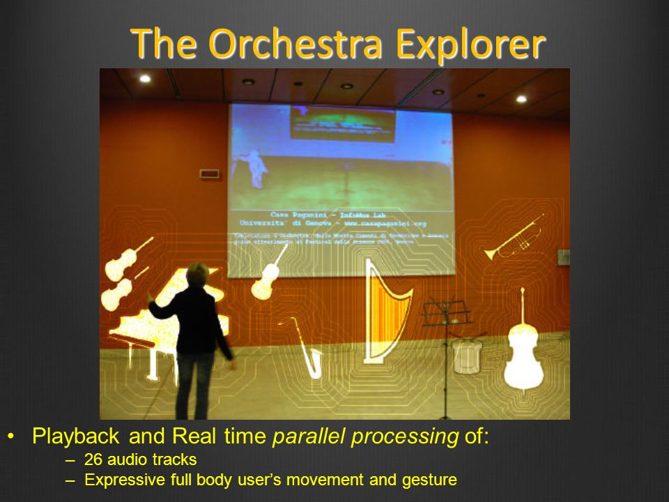 The Orchestra Explorer