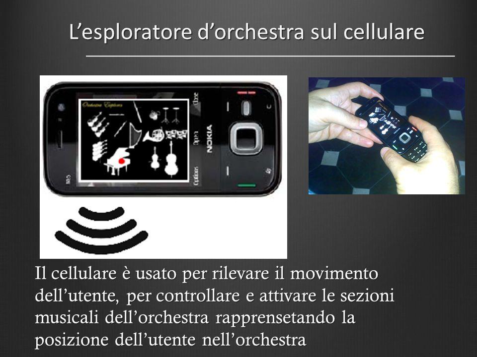 L'esploratore d'orchestra sul cellulare