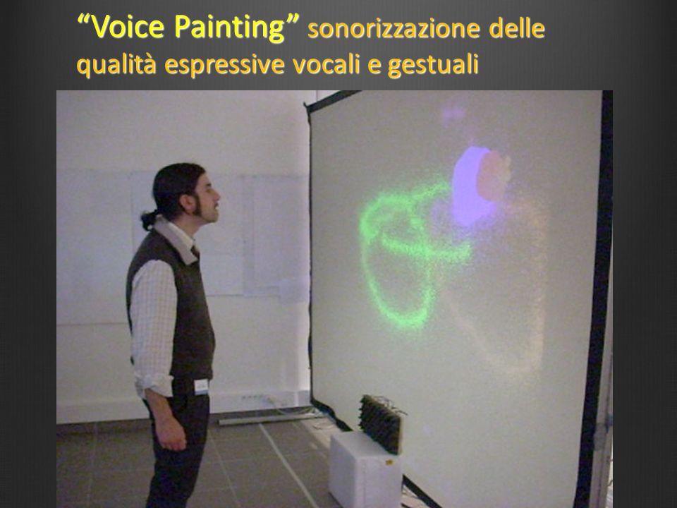 Voice Painting sonorizzazione delle qualità espressive vocali e gestuali
