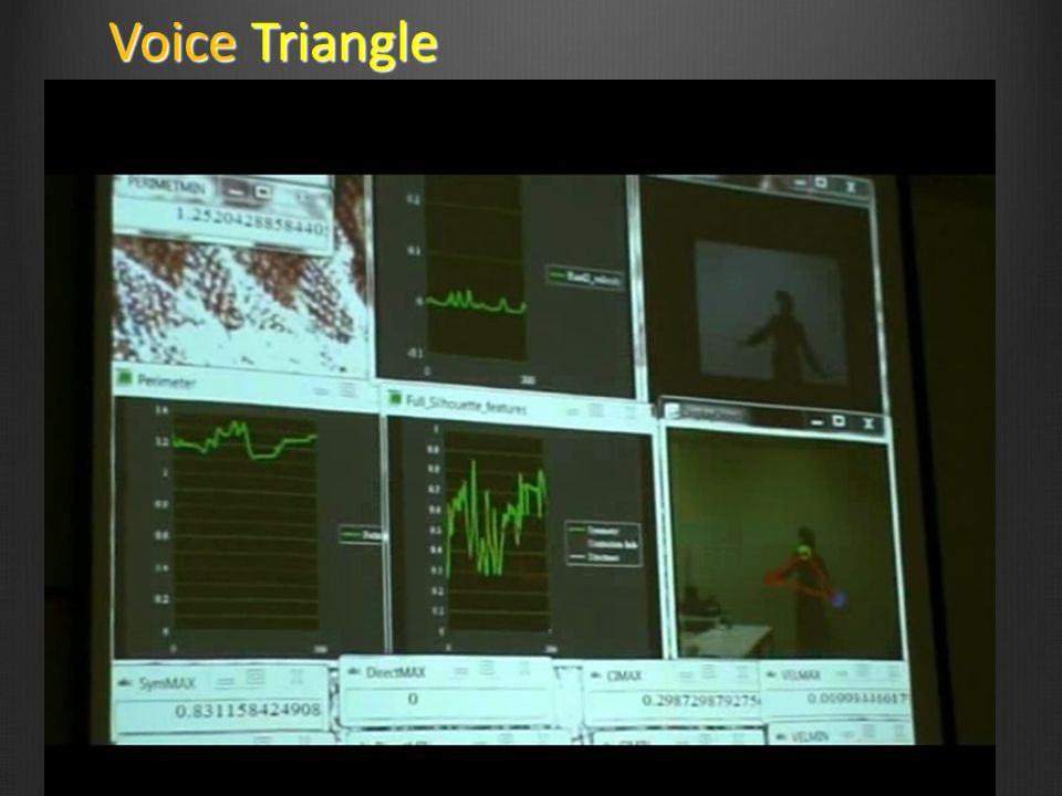 Voice Triangle
