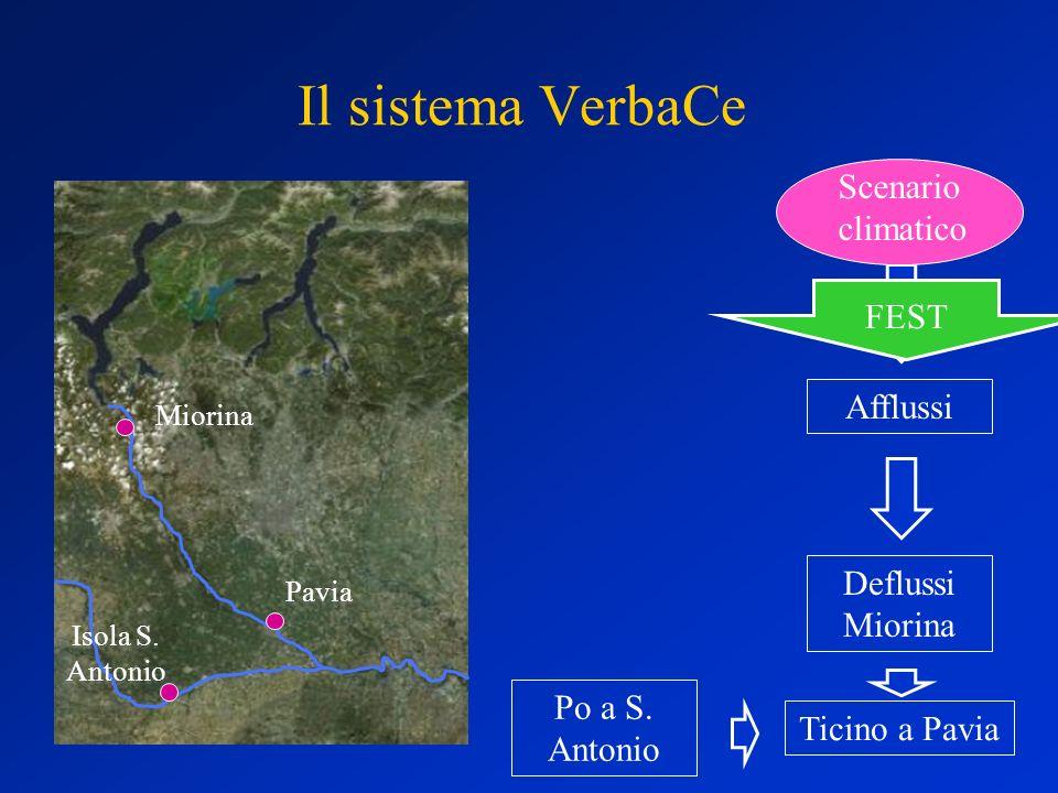 Il sistema VerbaCe Scenario climatico Meteo FEST Afflussi
