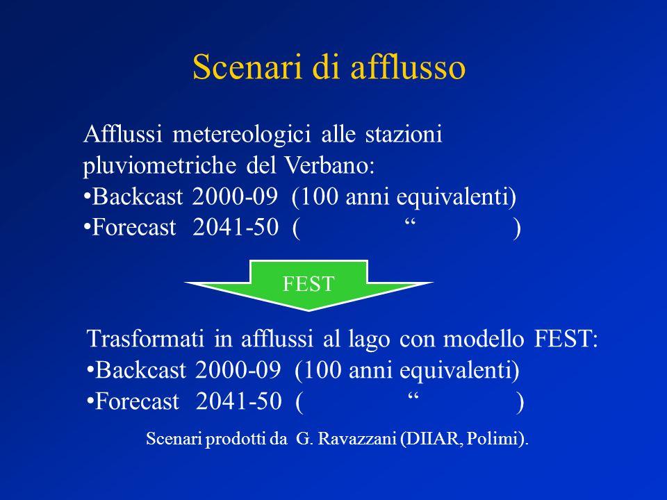 Scenari di afflusso Afflussi metereologici alle stazioni pluviometriche del Verbano: Backcast 2000-09 (100 anni equivalenti)