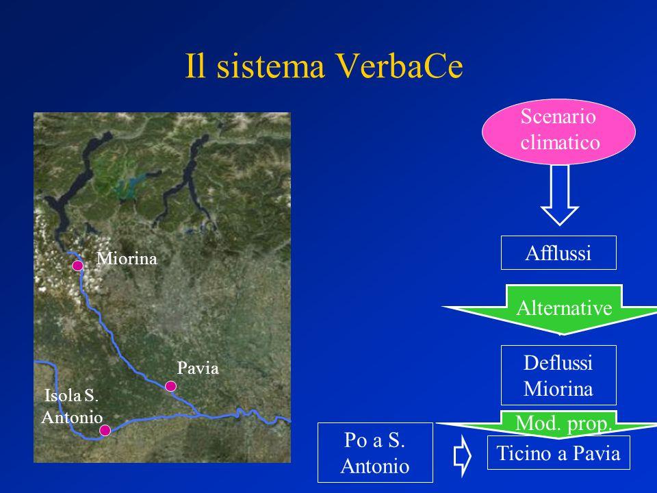 Il sistema VerbaCe Scenario climatico Meteo Afflussi Alternative