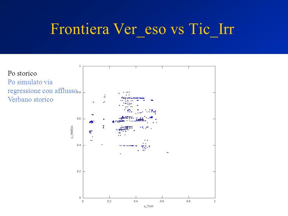 Frontiera Ver_eso vs Tic_Irr