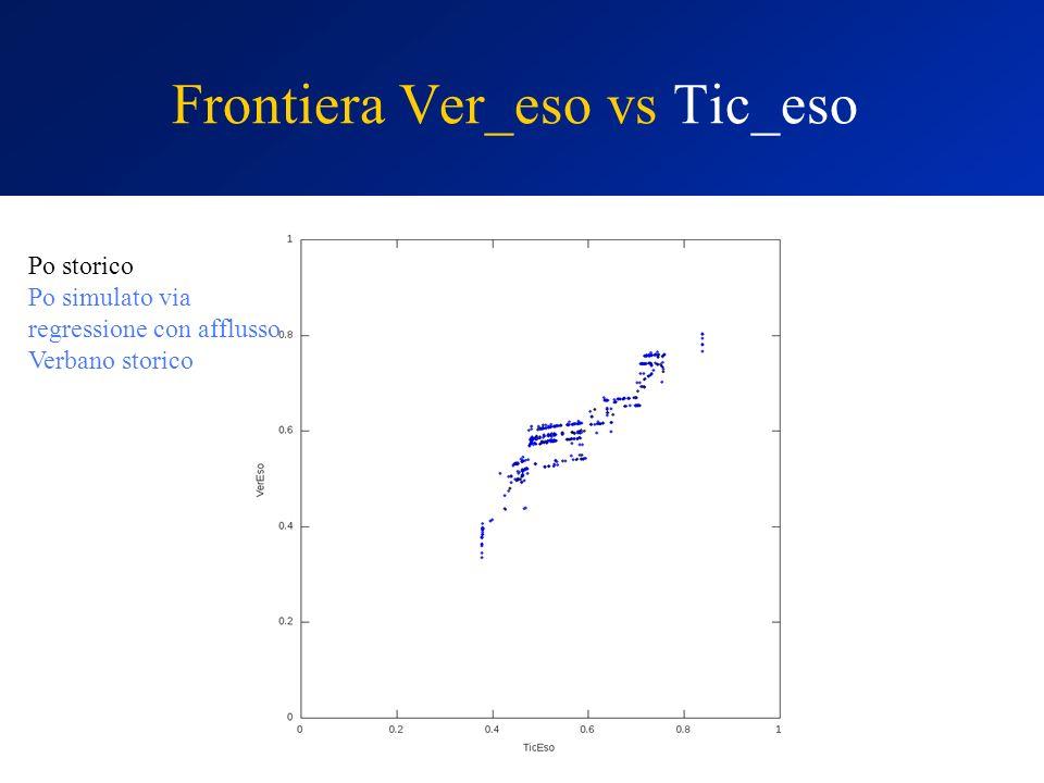 Frontiera Ver_eso vs Tic_eso