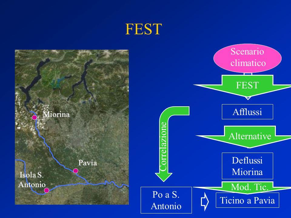FEST Scenario climatico Meteo FEST Afflussi Correlazione Alternative