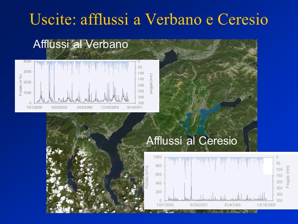 Uscite: afflussi a Verbano e Ceresio