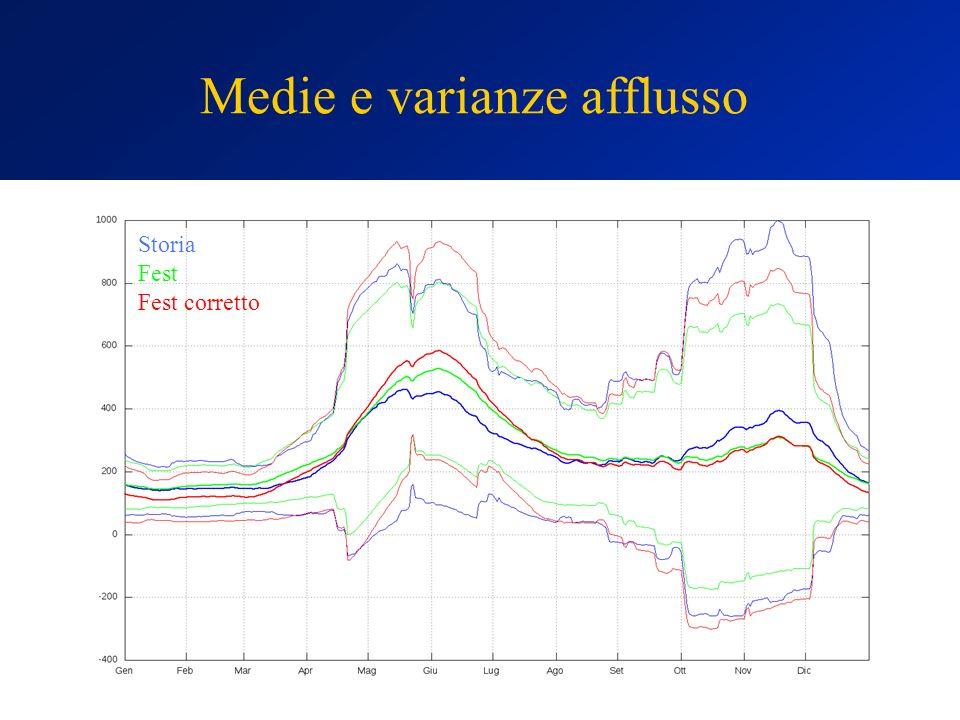 Medie e varianze afflusso