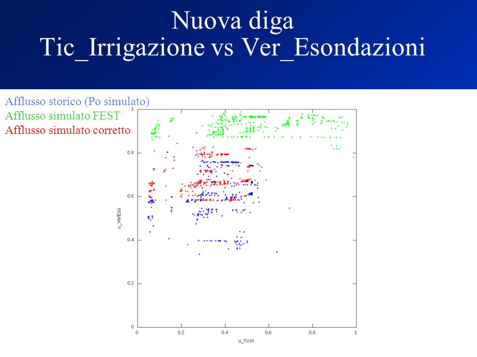 Nuova diga Tic_Irrigazione vs Ver_Esondazioni