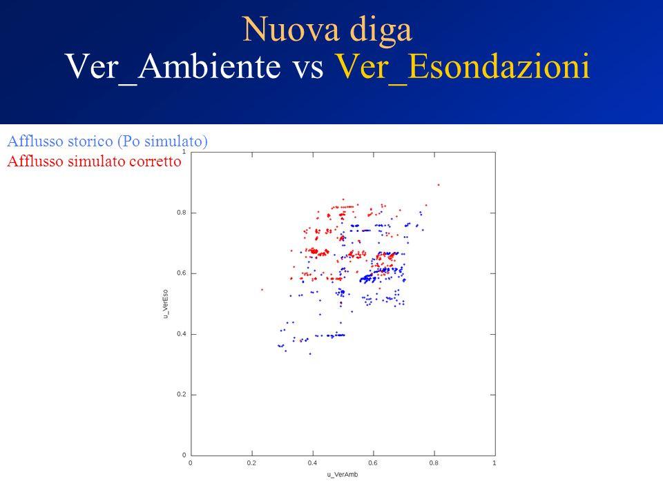 Nuova diga Ver_Ambiente vs Ver_Esondazioni