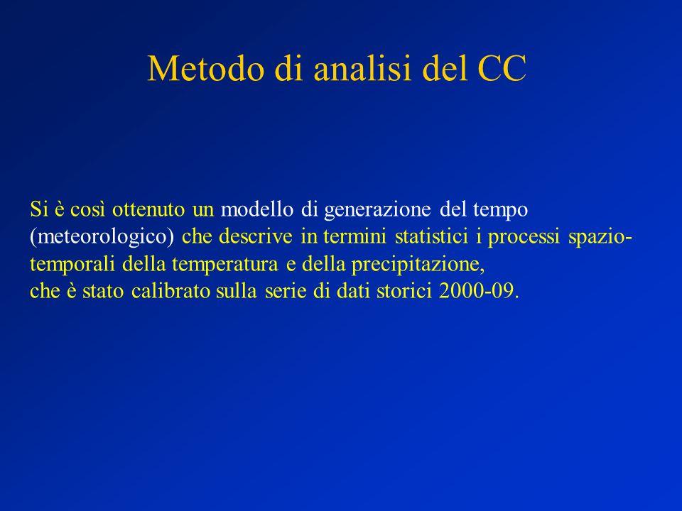 Metodo di analisi del CC