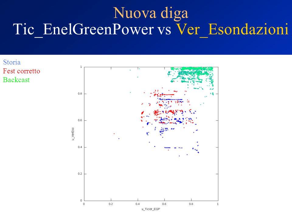 Nuova diga Tic_EnelGreenPower vs Ver_Esondazioni