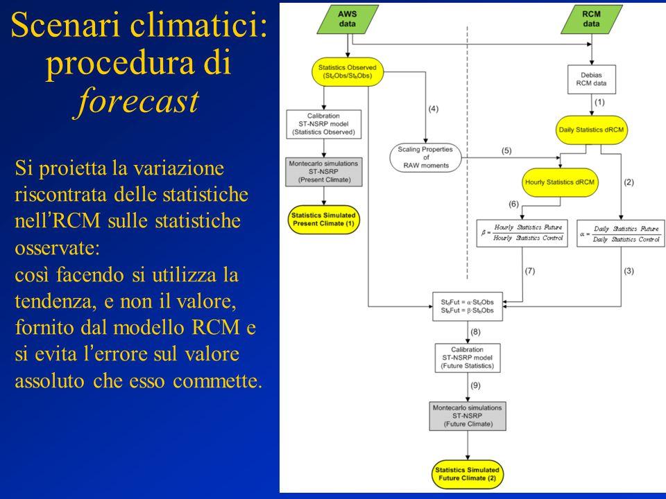 Scenari climatici: procedura di forecast